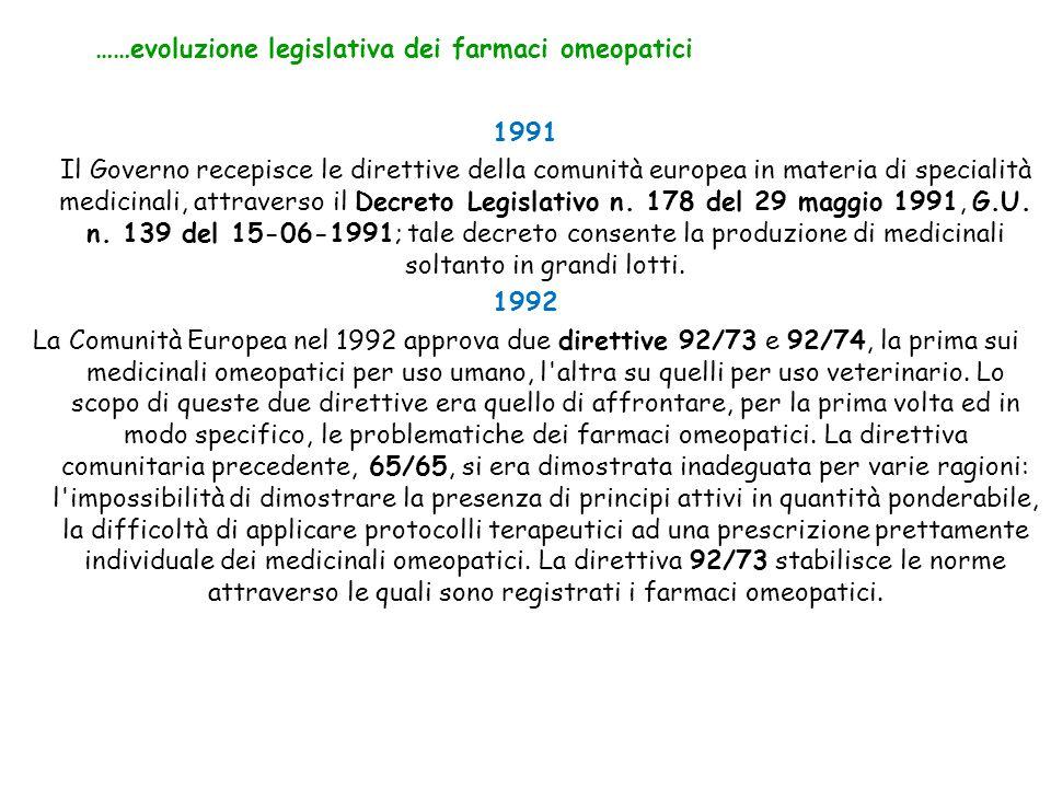 1991 Il Governo recepisce le direttive della comunità europea in materia di specialità medicinali, attraverso il Decreto Legislativo n. 178 del 29 mag
