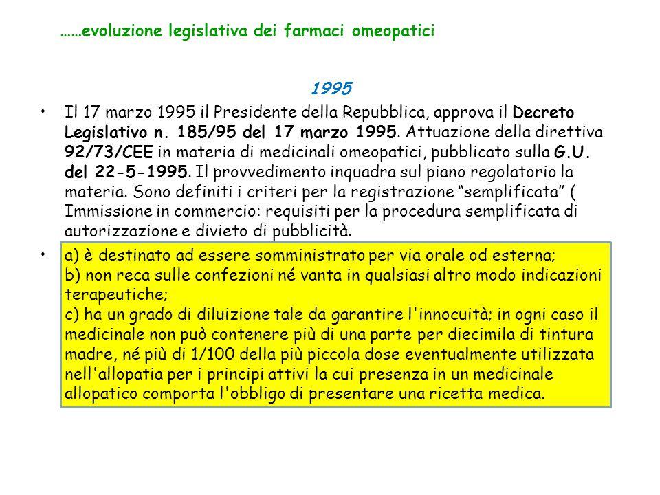 1995 Il 17 marzo 1995 il Presidente della Repubblica, approva il Decreto Legislativo n. 185/95 del 17 marzo 1995. Attuazione della direttiva 92/73/CEE