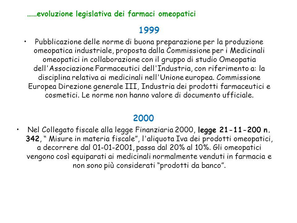1999 Pubblicazione delle norme di buona preparazione per la produzione omeopatica industriale, proposta dalla Commissione per i Medicinali omeopatici