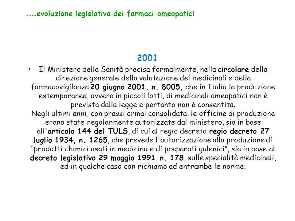 2001 Il Ministero della Sanità precisa formalmente, nella circolare della direzione generale della valutazione dei medicinali e della farmacovigilanza 20 giugno 2001, n.