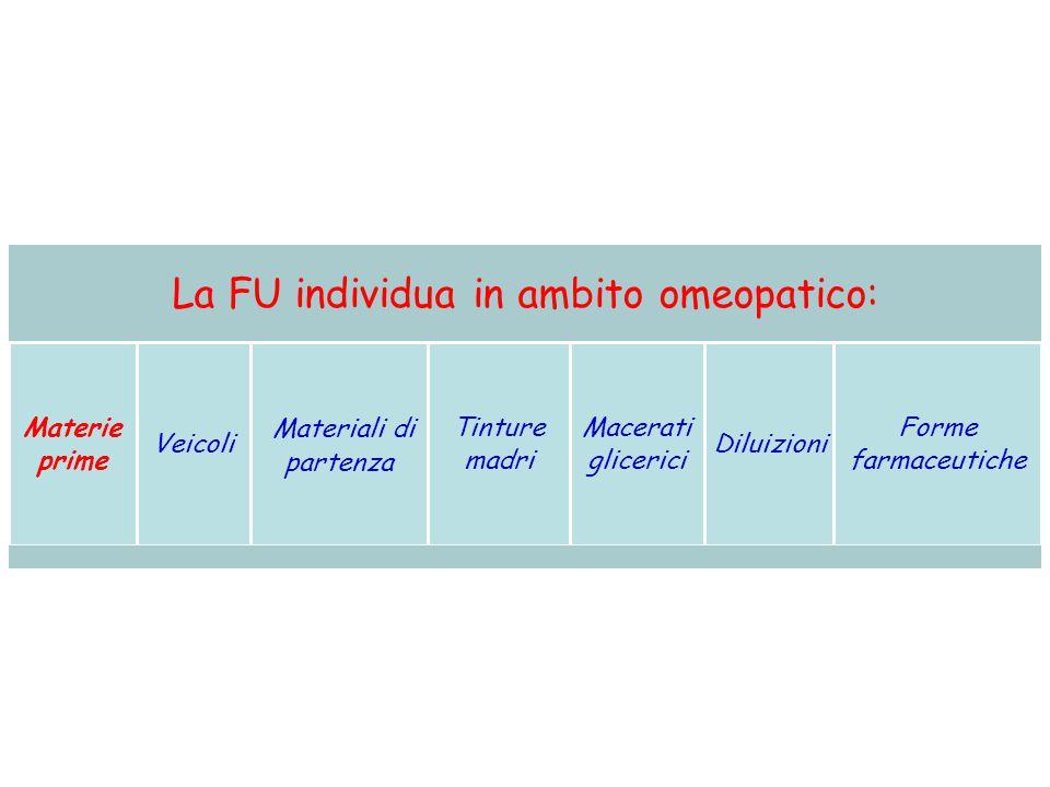 La FU individua in ambito omeopatico: Materie prime Veicoli Materiali di partenza Tinture madri Macerati glicerici Diluizioni Forme farmaceutiche