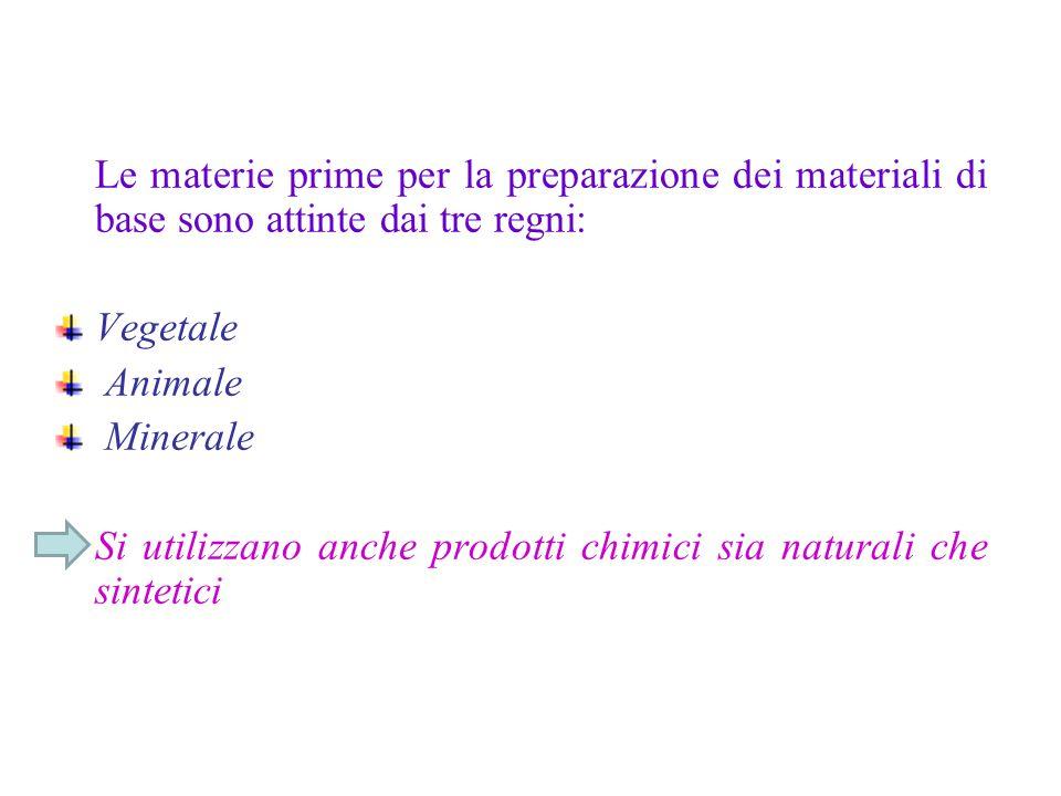 Le materie prime per la preparazione dei materiali di base sono attinte dai tre regni: Vegetale Animale Minerale Si utilizzano anche prodotti chimici