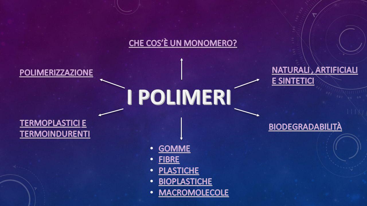 Un monomero è la parte di un polimero, cioè è una molecola semplice in grado di legarsi ad altre molecole in modo tale da formare le macromolecole.
