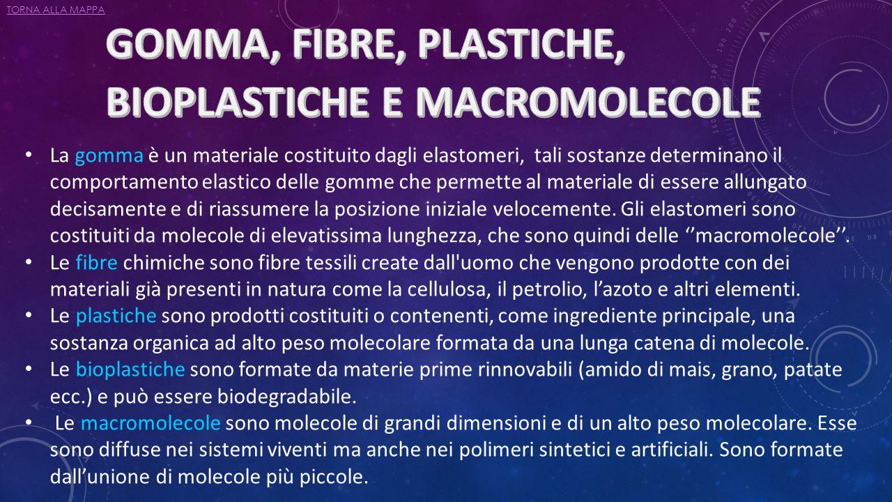 La gomma è un materiale costituito dagli elastomeri, tali sostanze determinano il comportamento elastico delle gomme che permette al materiale di esse
