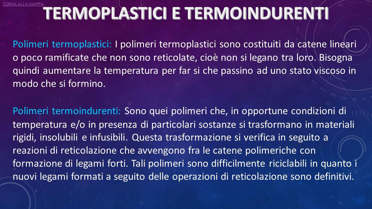 Polimeri termoplastici: I polimeri termoplastici sono costituiti da catene lineari o poco ramificate che non sono reticolate, cioè non si legano tra l