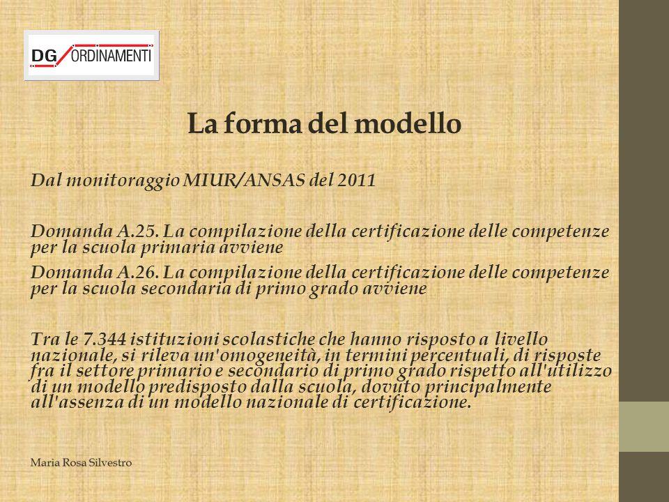 La forma del modello Dal monitoraggio MIUR/ANSAS del 2011 Domanda A.25. La compilazione della certificazione delle competenze per la scuola primaria a