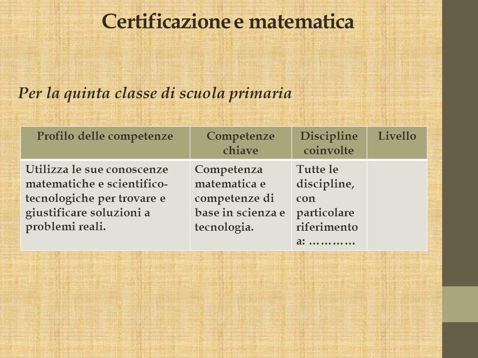 Certificazione e matematica Per la quinta classe di scuola primaria Profilo delle competenzeCompetenze chiave Discipline coinvolte Livello Utilizza le