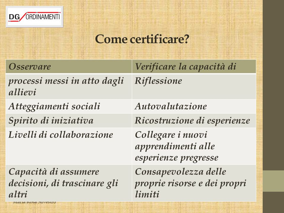 Come certificare? OsservareVerificare la capacità di processi messi in atto dagli allievi Riflessione Atteggiamenti socialiAutovalutazione Spirito di