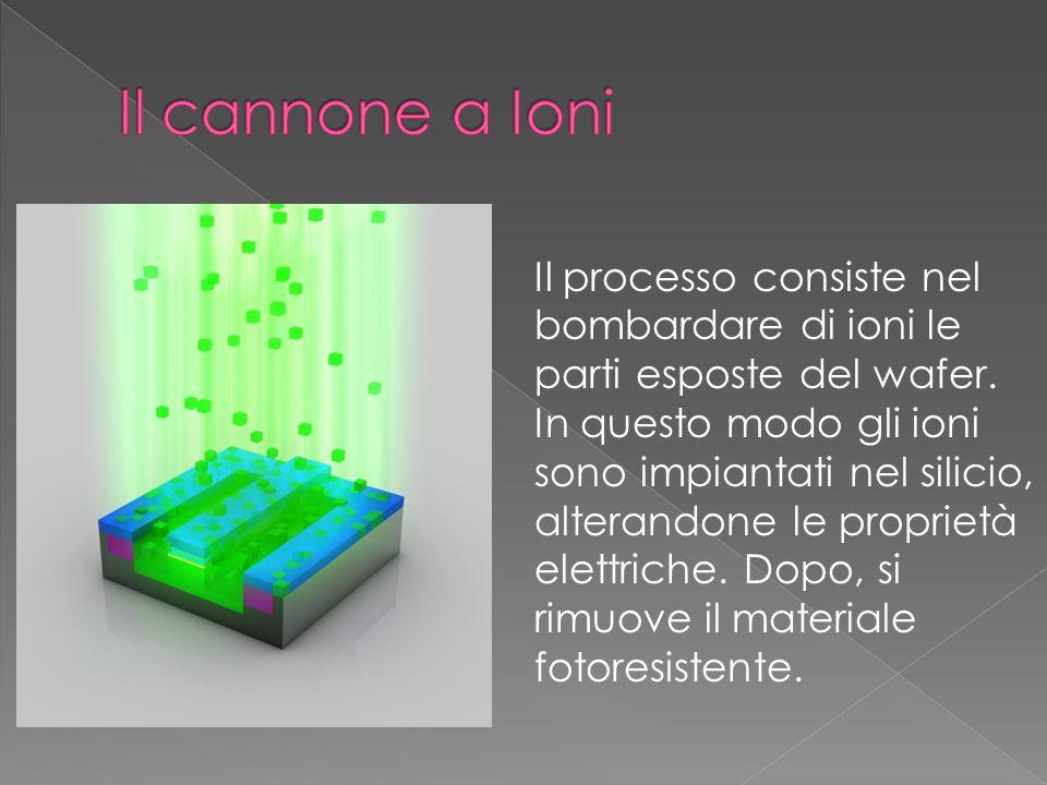 Il processo consiste nel bombardare di ioni le parti esposte del wafer.