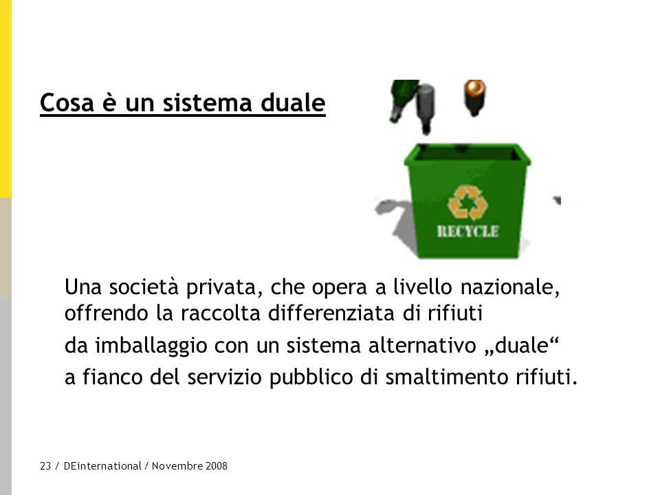 23 / DEinternational / Novembre 2008 Cosa è un sistema duale Una società privata, che opera a livello nazionale, offrendo la raccolta differenziata di