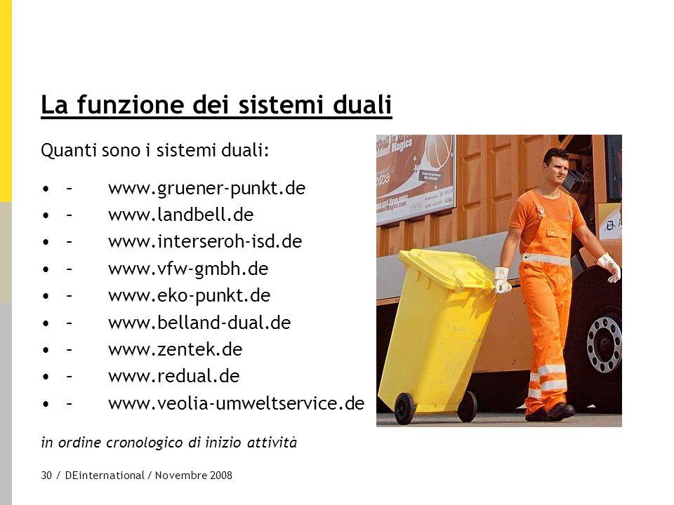 30 / DEinternational / Novembre 2008 La funzione dei sistemi duali Quanti sono i sistemi duali: –www.gruener-punkt.de –www.landbell.de –www.interseroh