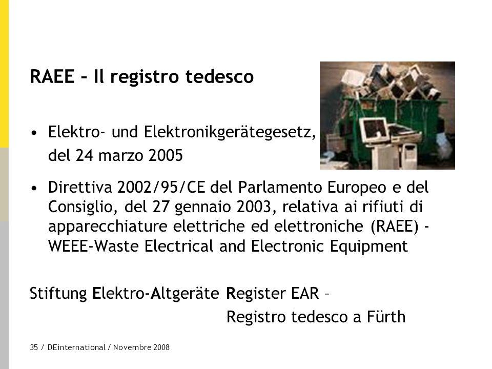 35 / DEinternational / Novembre 2008 RAEE – Il registro tedesco Elektro- und Elektronikgerätegesetz, del 24 marzo 2005 Direttiva 2002/95/CE del Parlam