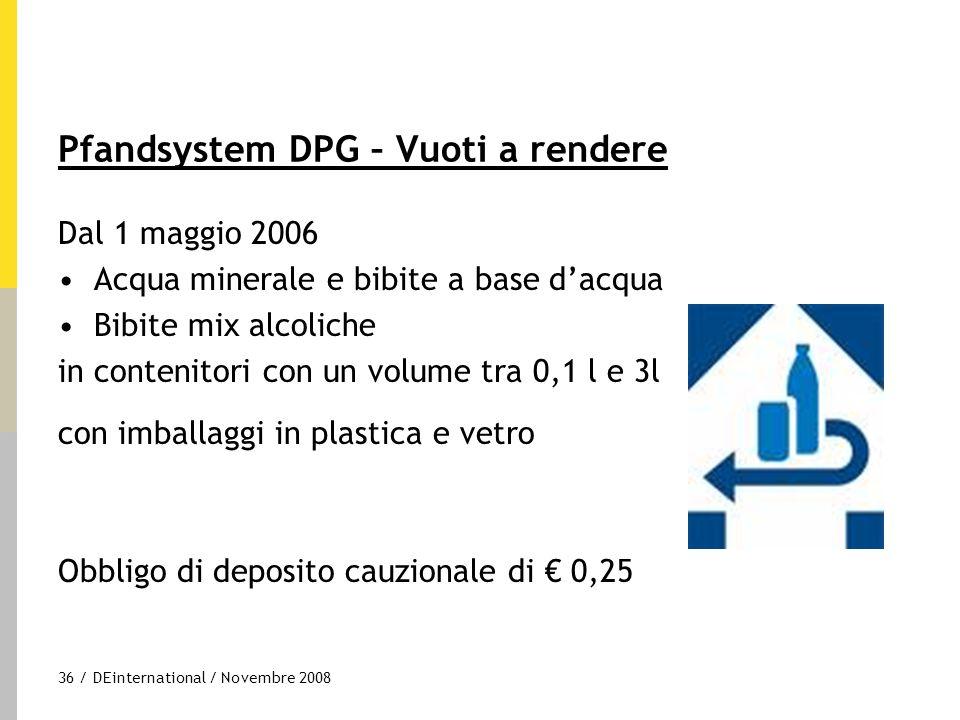 36 / DEinternational / Novembre 2008 Pfandsystem DPG – Vuoti a rendere Dal 1 maggio 2006 Acqua minerale e bibite a base d'acqua Bibite mix alcoliche i