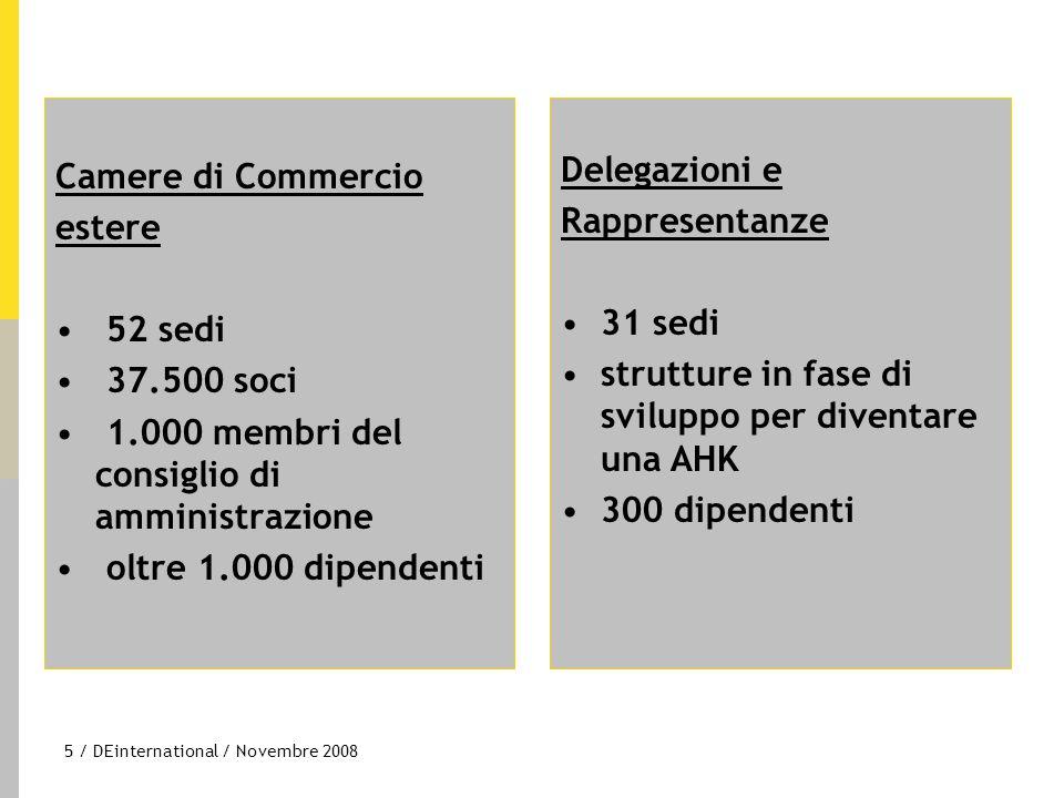 5 / DEinternational / Novembre 2008 Camere di Commercio estere 52 sedi 37.500 soci 1.000 membri del consiglio di amministrazione oltre 1.000 dipendent