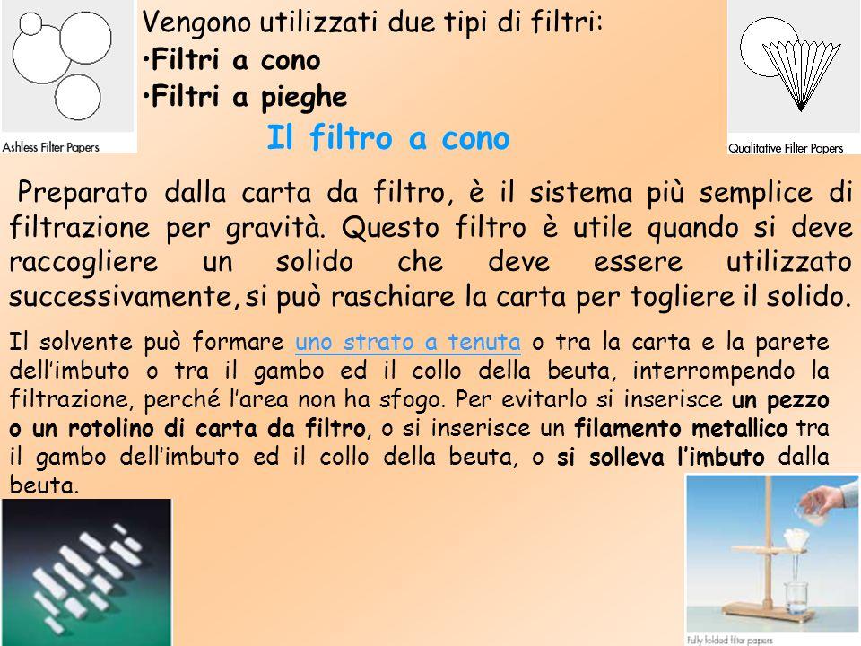 Vengono utilizzati due tipi di filtri: Filtri a cono Filtri a pieghe Il filtro a cono Preparato dalla carta da filtro, è il sistema più semplice di fi