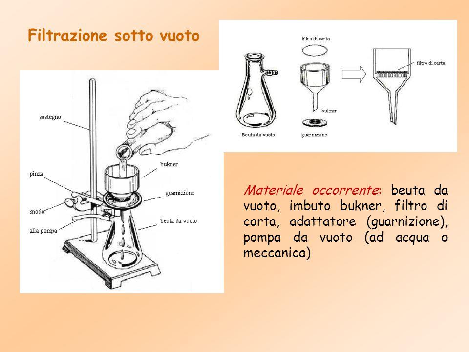 Materiale occorrente: beuta da vuoto, imbuto bukner, filtro di carta, adattatore (guarnizione), pompa da vuoto (ad acqua o meccanica) Filtrazione sott