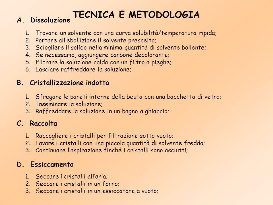 TECNICA E METODOLOGIA A. Dissoluzione 1.Trovare un solvente con una curva solubilità/temperatura ripida; 2.Portare all'ebollizione il solvente prescel