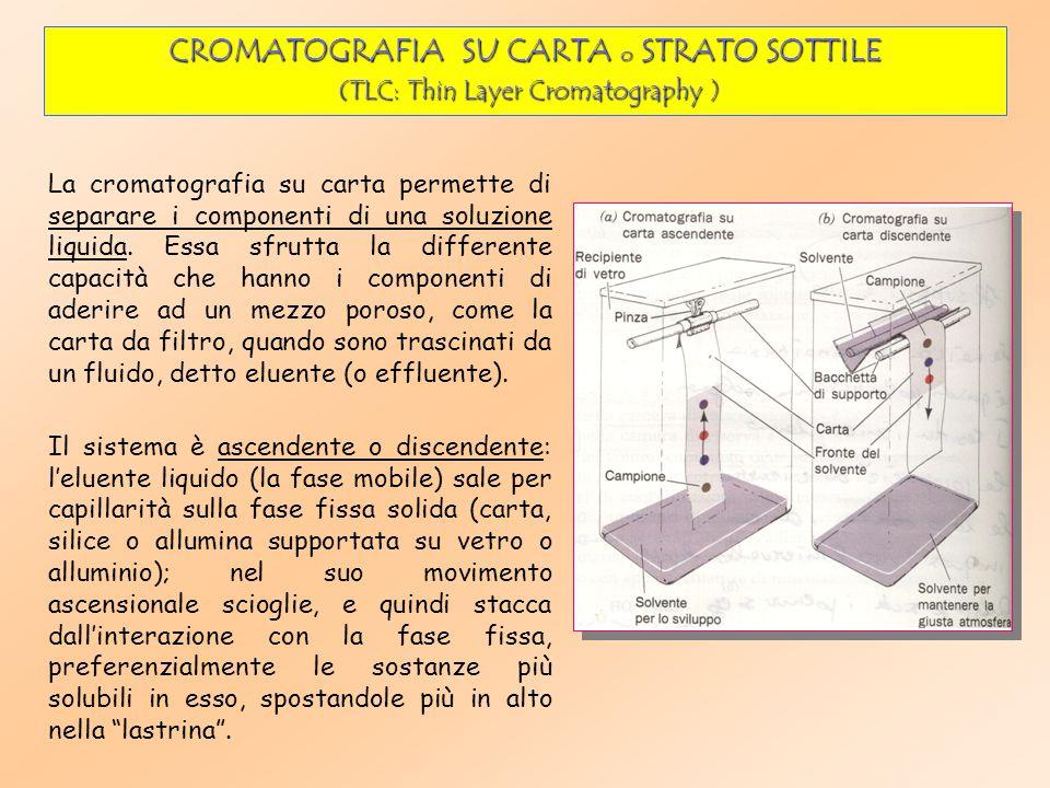 CROMATOGRAFIA SU CARTA o STRATO SOTTILE (TLC: Thin Layer Cromatography ) (TLC: Thin Layer Cromatography ) La cromatografia su carta permette di separa