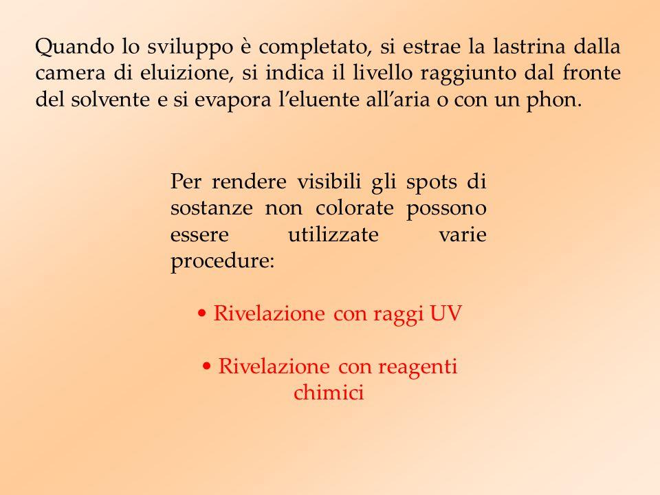 Per rendere visibili gli spots di sostanze non colorate possono essere utilizzate varie procedure: Rivelazione con raggi UV Rivelazione con reagenti c
