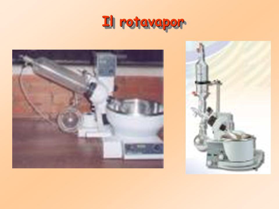 CAPACITA' Quantità di campione che può essere depositata sulla lastrina per ottenere una buona separazione.