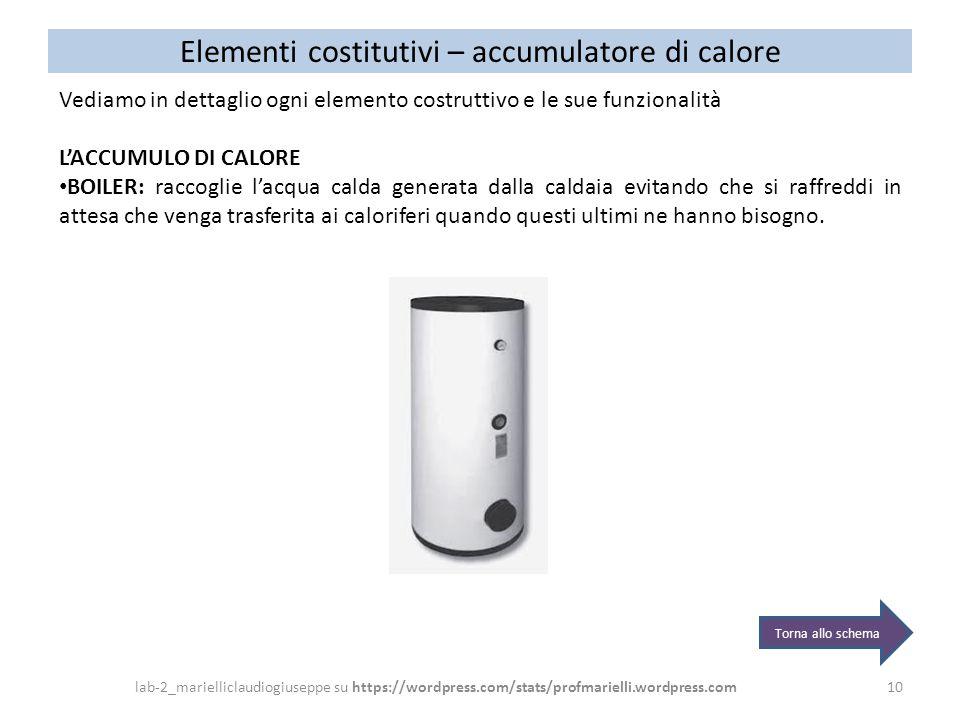 Elementi costitutivi – accumulatore di calore 10 Vediamo in dettaglio ogni elemento costruttivo e le sue funzionalità L'ACCUMULO DI CALORE BOILER: rac