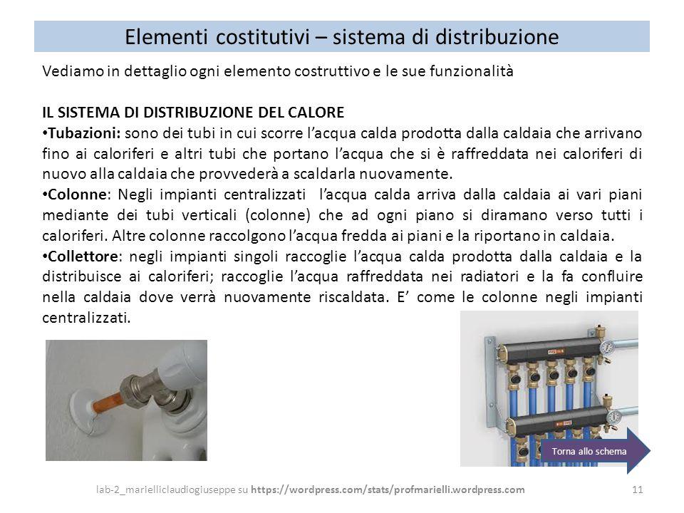 Elementi costitutivi – sistema di distribuzione 11 Vediamo in dettaglio ogni elemento costruttivo e le sue funzionalità IL SISTEMA DI DISTRIBUZIONE DE