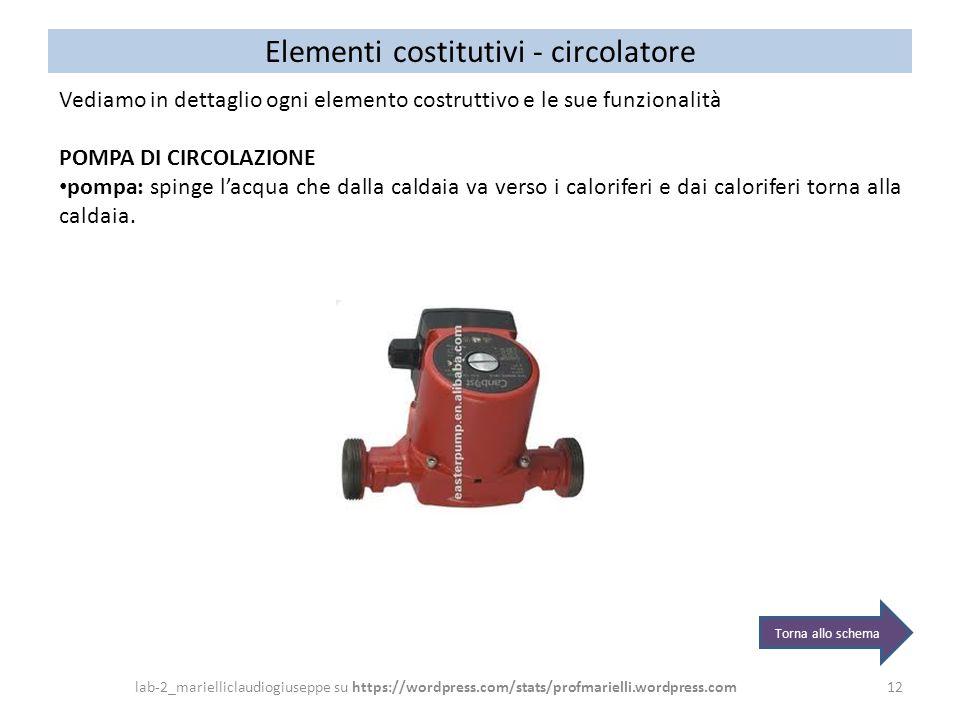 Elementi costitutivi - circolatore 12 Vediamo in dettaglio ogni elemento costruttivo e le sue funzionalità POMPA DI CIRCOLAZIONE pompa: spinge l'acqua