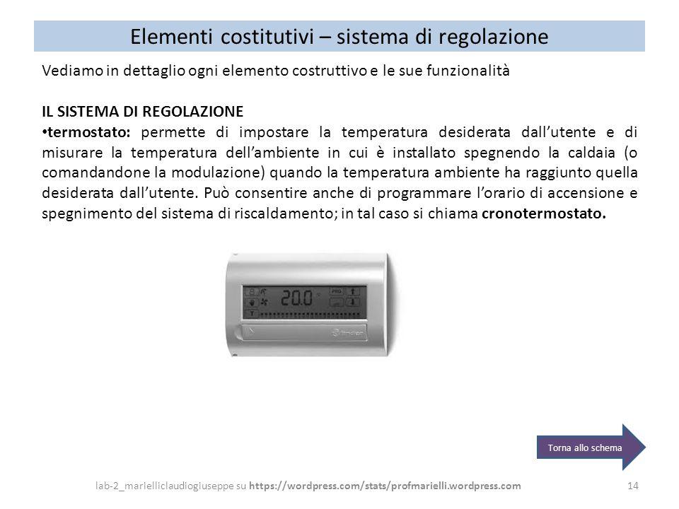 Elementi costitutivi – sistema di regolazione 14 Vediamo in dettaglio ogni elemento costruttivo e le sue funzionalità IL SISTEMA DI REGOLAZIONE termos