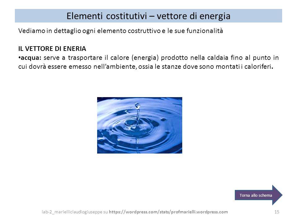 Elementi costitutivi – vettore di energia 15 Vediamo in dettaglio ogni elemento costruttivo e le sue funzionalità IL VETTORE DI ENERIA acqua: serve a