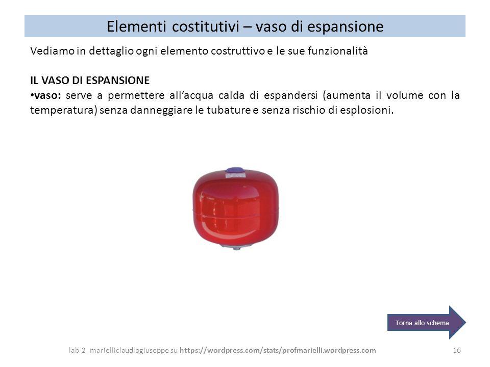 Elementi costitutivi – vaso di espansione 16 Vediamo in dettaglio ogni elemento costruttivo e le sue funzionalità IL VASO DI ESPANSIONE vaso: serve a