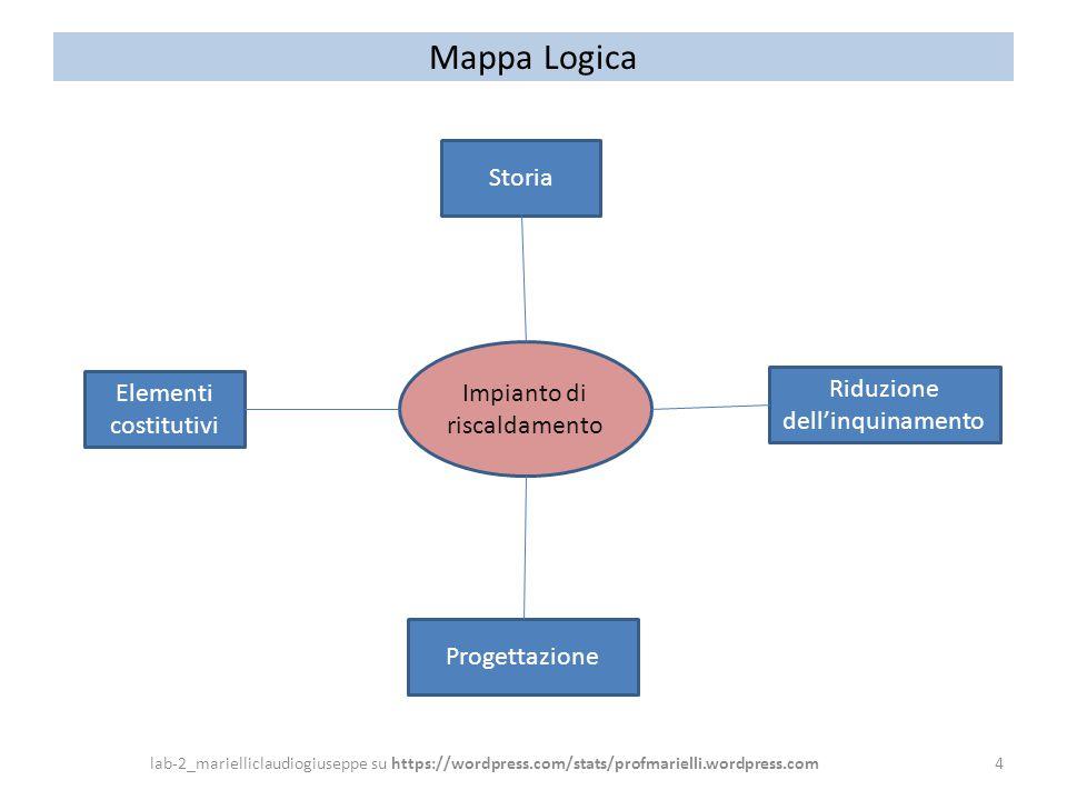 Mappa Logica 4 Storia Elementi costitutivi Riduzione dell'inquinamento Progettazione Impianto di riscaldamento lab-2_marielliclaudiogiuseppe su https:
