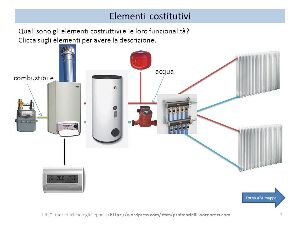 Elementi costitutivi 7 Quali sono gli elementi costruttivi e le loro funzionalità? Clicca sugli elementi per avere la descrizione. acqua combustibile