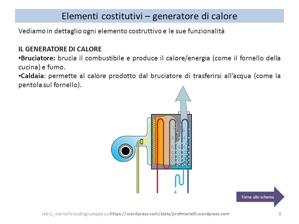 Elementi costitutivi – generatore di calore 8 Vediamo in dettaglio ogni elemento costruttivo e le sue funzionalità IL GENERATORE DI CALORE Bruciatore: