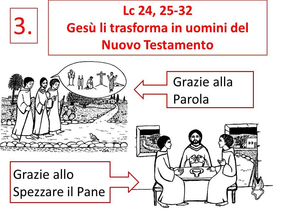 3. Lc 24, 25-32 Gesù li trasforma in uomini del Nuovo Testamento Grazie alla Parola Grazie allo Spezzare il Pane
