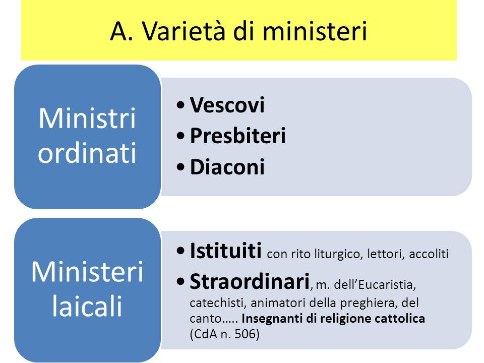 A. Varietà di ministeri Vescovi Presbiteri Diaconi Ministri ordinati Istituiti con rito liturgico, lettori, accoliti Straordinari, m. dell'Eucaristia,