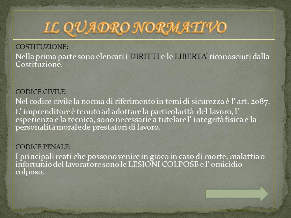 COSTITUZIONE: Nella prima parte sono elencati i DIRITTI e le LIBERTA' riconosciuti dalla Costituzione.