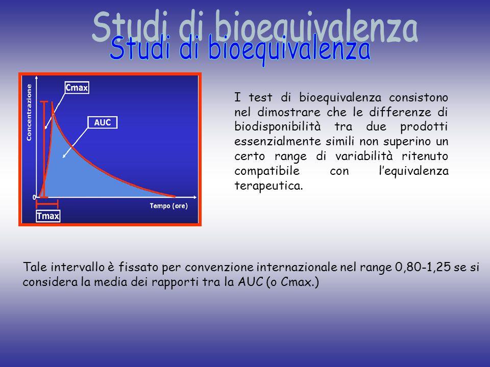 I test di bioequivalenza consistono nel dimostrare che le differenze di biodisponibilità tra due prodotti essenzialmente simili non superino un certo range di variabilità ritenuto compatibile con l'equivalenza terapeutica.