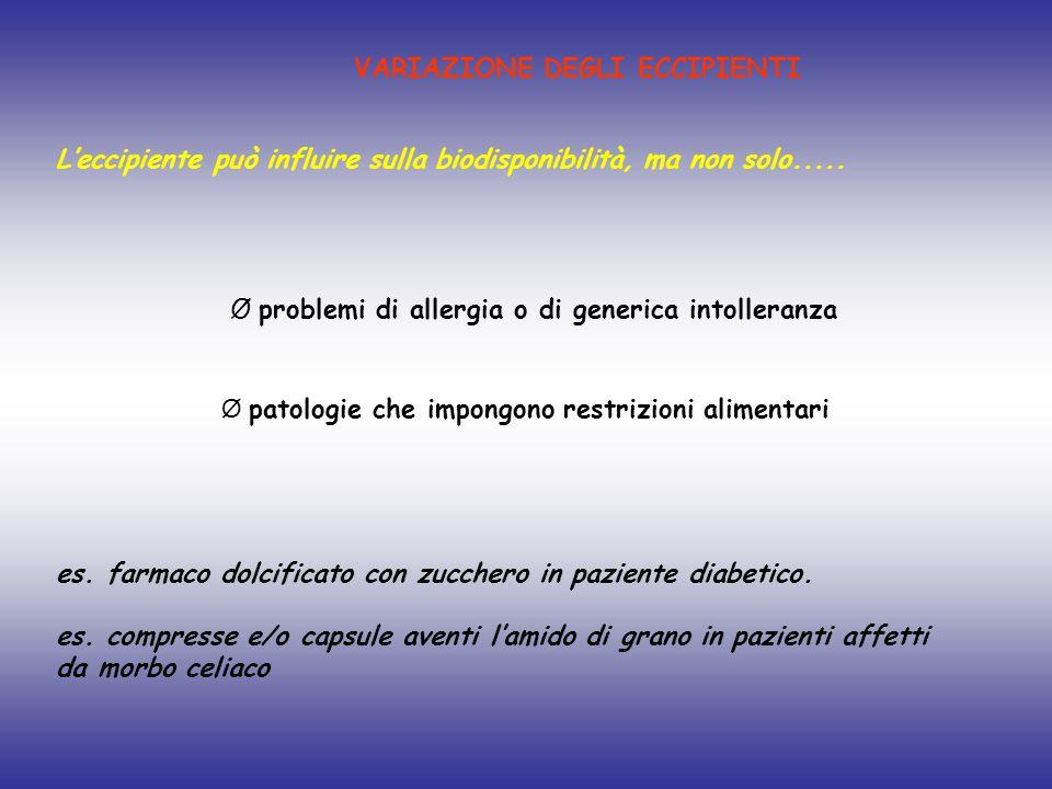 VARIAZIONE DEGLI ECCIPIENTI L'eccipiente può influire sulla biodisponibilità, ma non solo..... Ø problemi di allergia o di generica intolleranza Ø pat