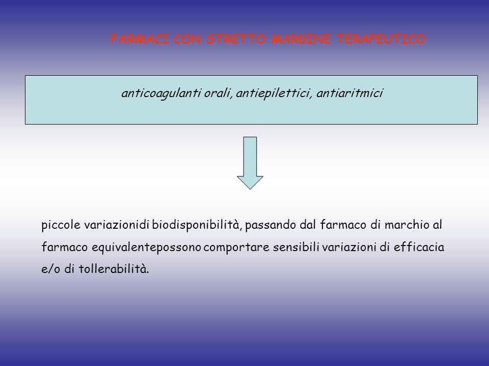 FARMACI CON STRETTO MARGINE TERAPEUTICO anticoagulanti orali, antiepilettici, antiaritmici piccole variazionidi biodisponibilità, passando dal farmaco di marchio al farmaco equivalentepossono comportare sensibili variazioni di efficacia e/o di tollerabilità.