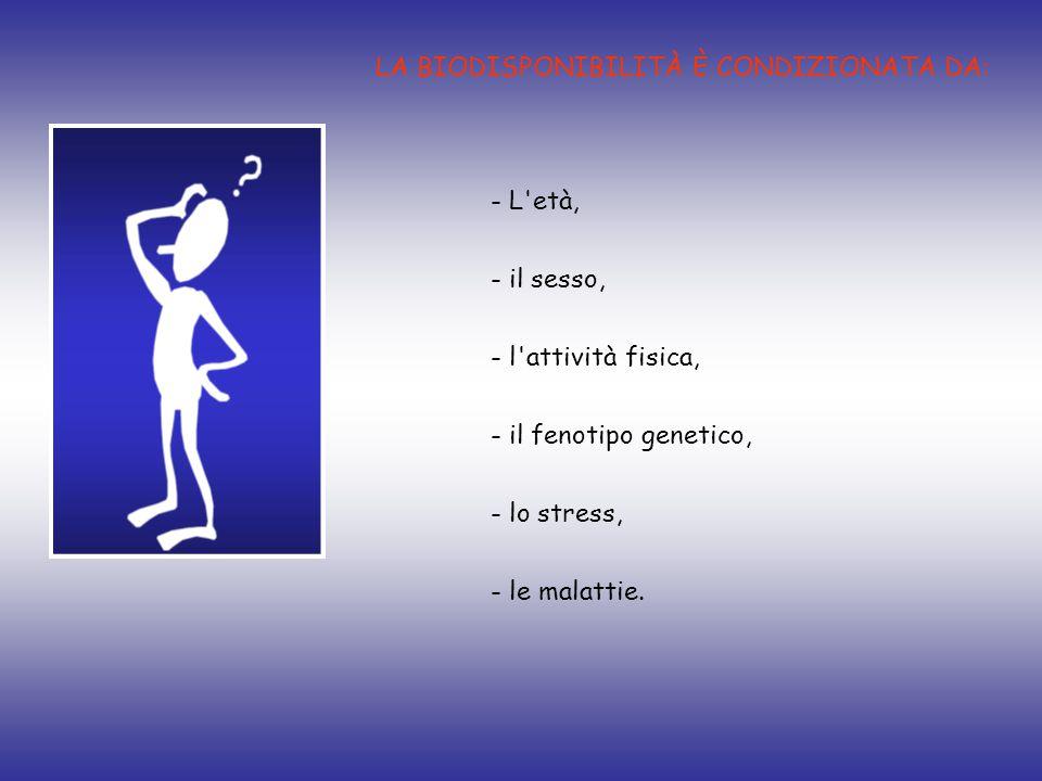 LA BIODISPONIBILITÀ È CONDIZIONATA DA: - L età, - il sesso, - l attività fisica, - il fenotipo genetico, - lo stress, - le malattie.