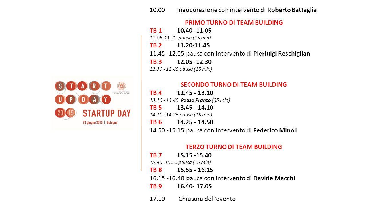 10.00Inaugurazione con intervento di Roberto Battaglia PRIMO TURNO DI TEAM BUILDING TB 110.40 -11.05 11.05-11.20 pausa (15 min) TB 211.20-11.45 11.45 -12.05 pausa con intervento di Pierluigi Reschiglian TB 312.05 -12.30 12.30 - 12.45 pausa (15 min) SECONDO TURNO DI TEAM BUILDING TB 412.45 - 13.10 13.10 - 13.45 Pausa Pranzo (35 min) TB 513.45 - 14.10 14.10 - 14.25 pausa (15 min) TB 614.25 - 14.50 14.50 -15.15 pausa con intervento di Federico Minoli TERZO TURNO DI TEAM BUILDING TB 715.15 -15.40 15.40- 15.55 pausa (15 min) TB 815.55 - 16.15 16.15 -16.40 pausa con intervento di Davide Macchi TB 916.40- 17.05 17.10 Chiusura dell'evento