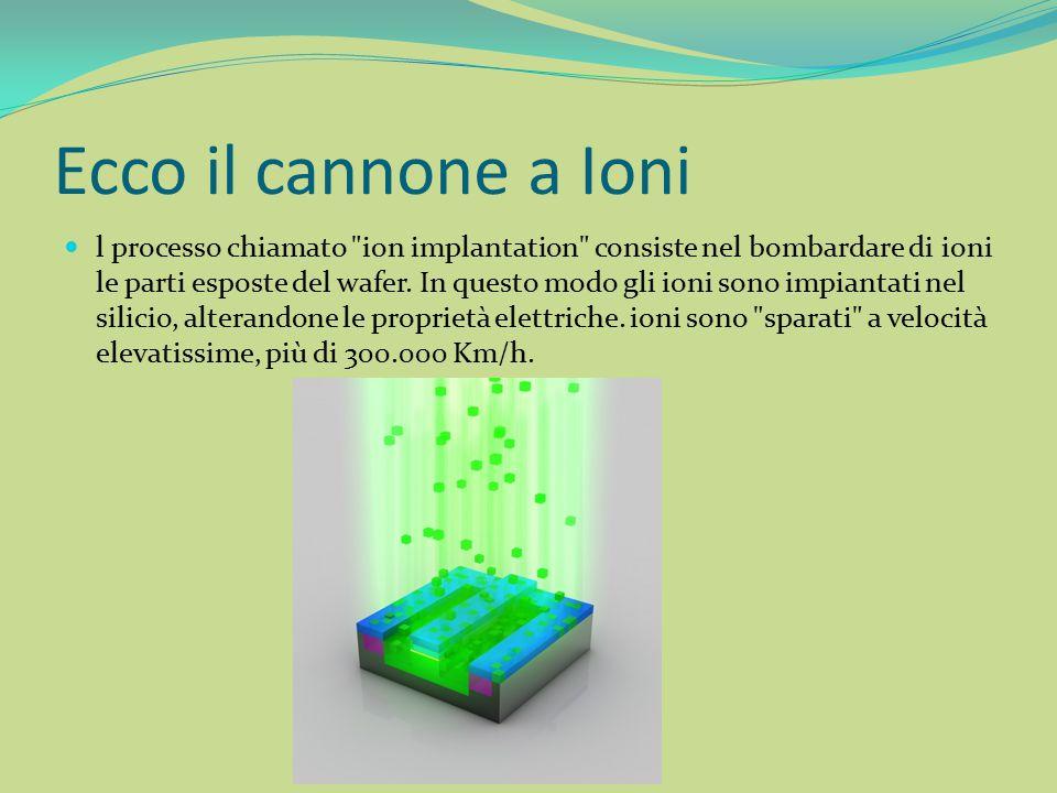Ecco il cannone a Ioni l processo chiamato