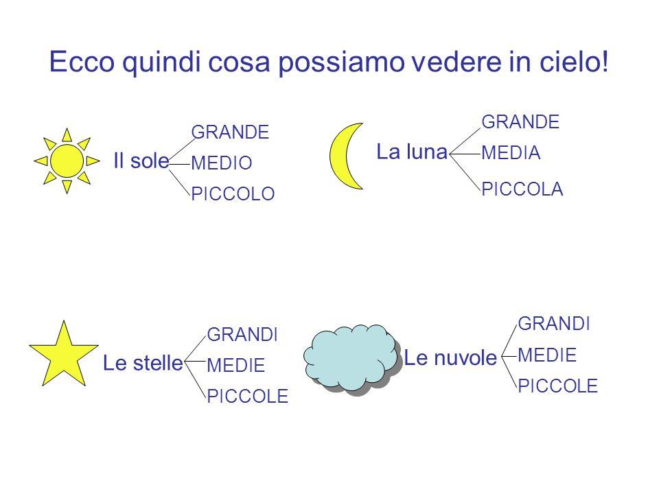 Ecco quindi cosa possiamo vedere in cielo! Il sole GRANDE MEDIO PICCOLO La luna GRANDE MEDIA PICCOLA Le stelle GRANDI MEDIE PICCOLE Le nuvole GRANDI M
