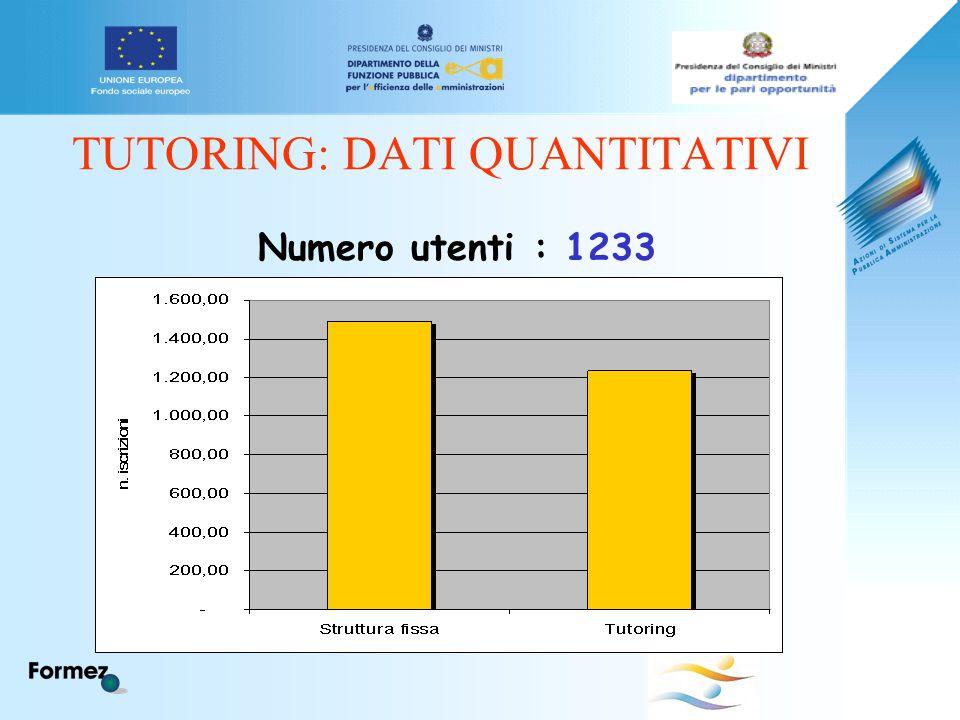TUTORING: DATI QUANTITATIVI Numero utenti : 1233