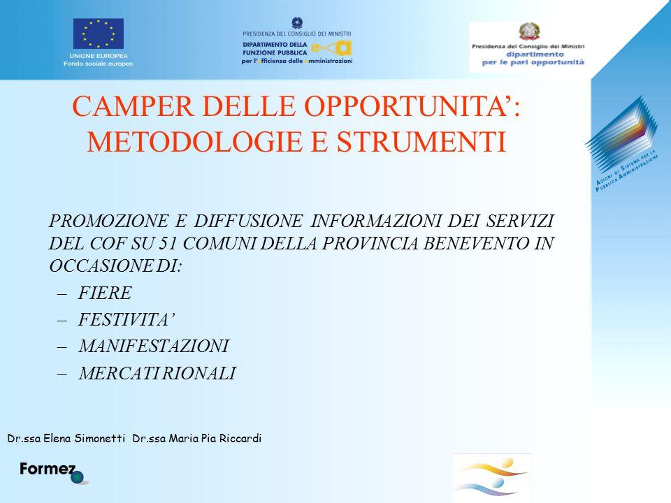 CAMPER DELLE OPPORTUNITA': METODOLOGIE E STRUMENTI PROMOZIONE E DIFFUSIONE INFORMAZIONI DEI SERVIZI DEL COF SU 51 COMUNI DELLA PROVINCIA BENEVENTO IN OCCASIONE DI: –FIERE –FESTIVITA' –MANIFESTAZIONI –MERCATI RIONALI Dr.ssa Elena Simonetti Dr.ssa Maria Pia Riccardi