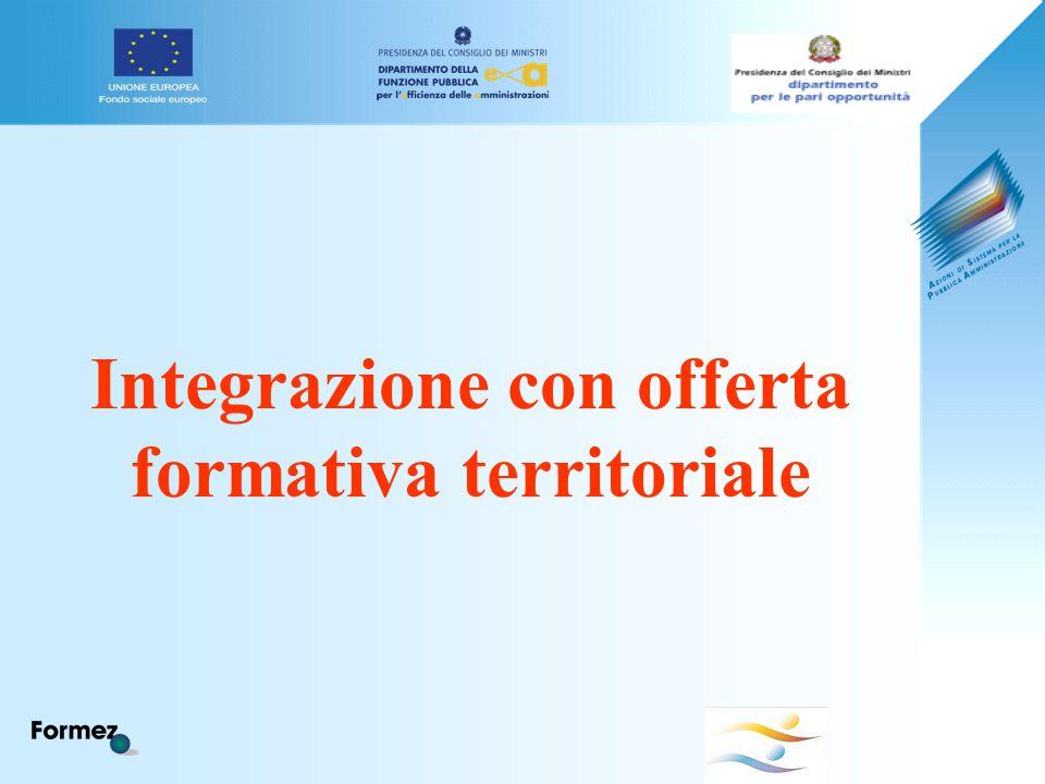 Integrazione con offerta formativa territoriale