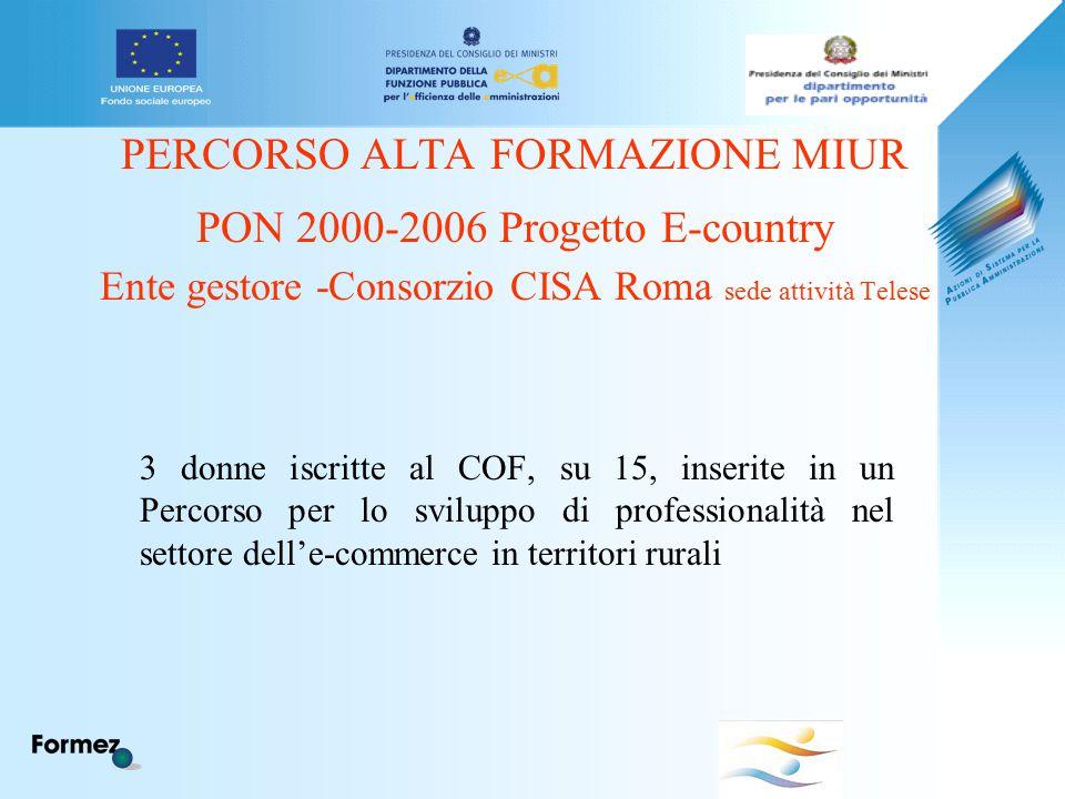 PERCORSO ALTA FORMAZIONE MIUR PON 2000-2006 Progetto E-country Ente gestore -Consorzio CISA Roma sede attività Telese 3 donne iscritte al COF, su 15, inserite in un Percorso per lo sviluppo di professionalità nel settore dell'e-commerce in territori rurali