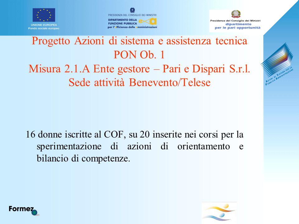 Progetto Azioni di sistema e assistenza tecnica PON Ob.
