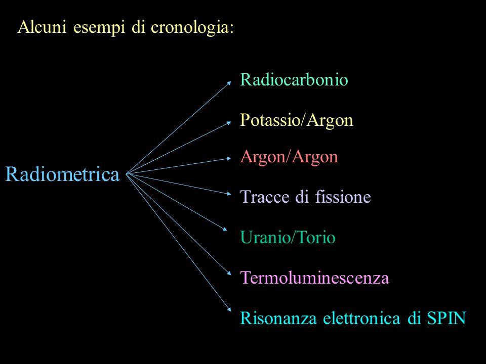 Alcuni esempi di cronologia: Radiometrica Radiocarbonio Potassio/Argon Argon/Argon Tracce di fissione Uranio/Torio Termoluminescenza Risonanza elettro