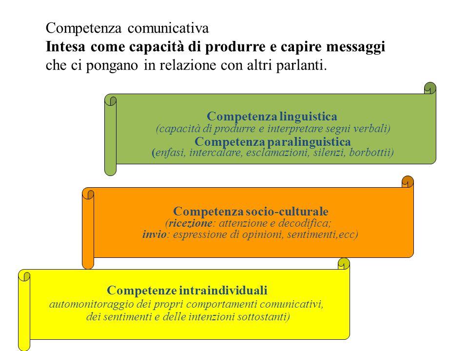 I cinque principi della comunicazione interpersonale (Watzlawick,1967) Non si può non comunicare I messaggi possiedono un aspetto di contenuto ed uno